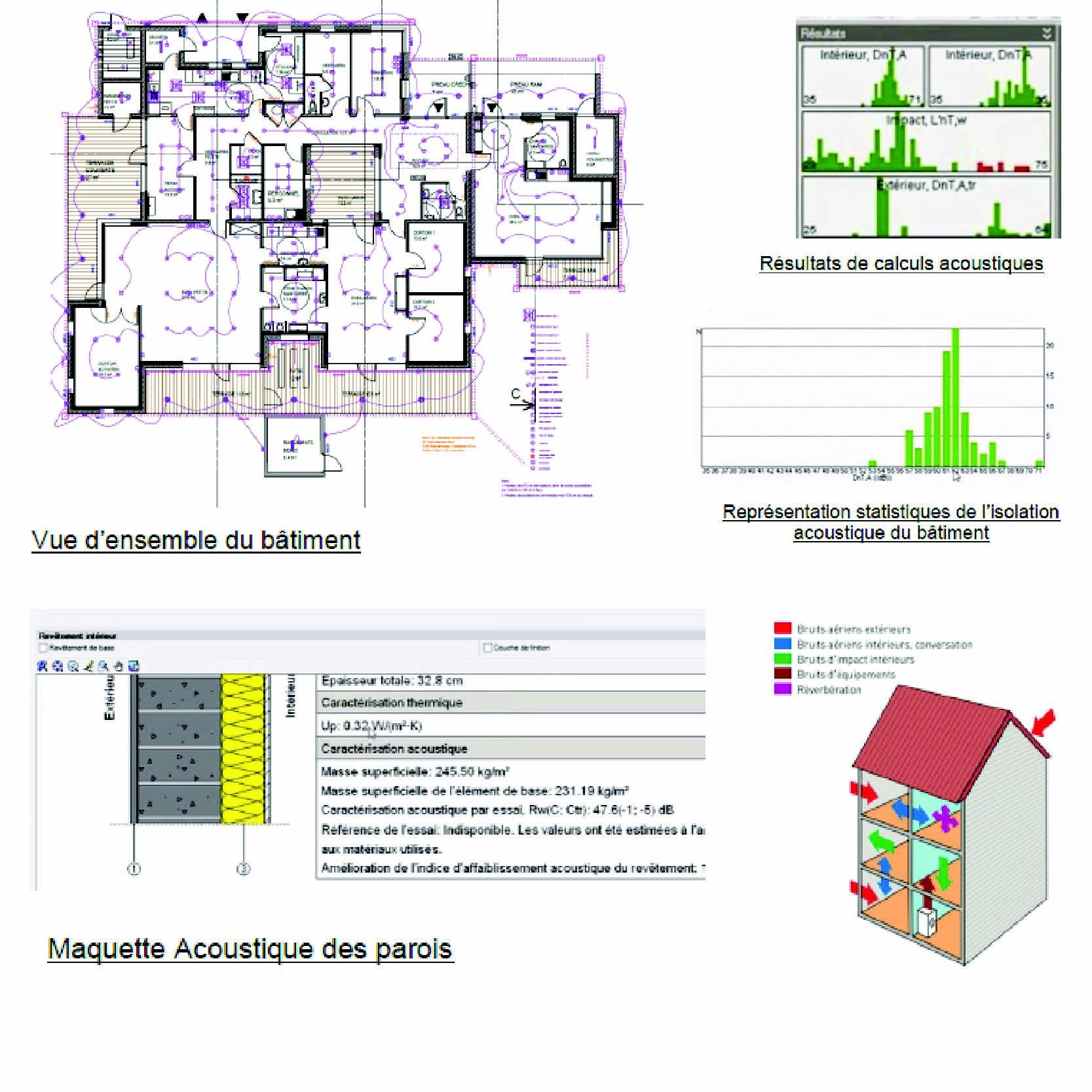 Seba Experts Bureau D Etudes Structure Environnement Batiment